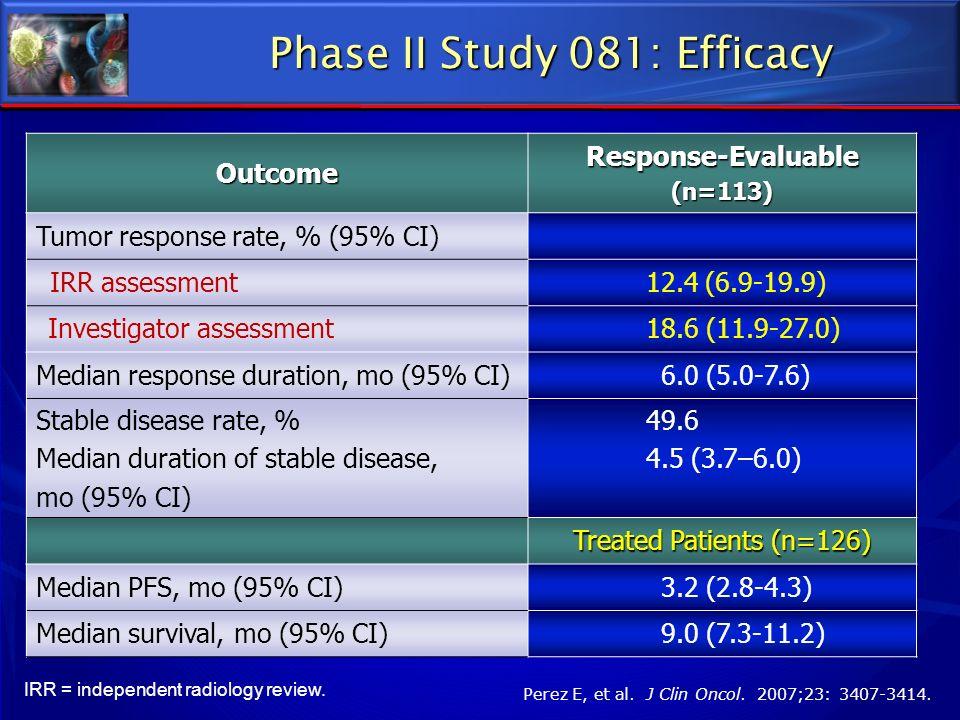 Phase II Study 081: Efficacy