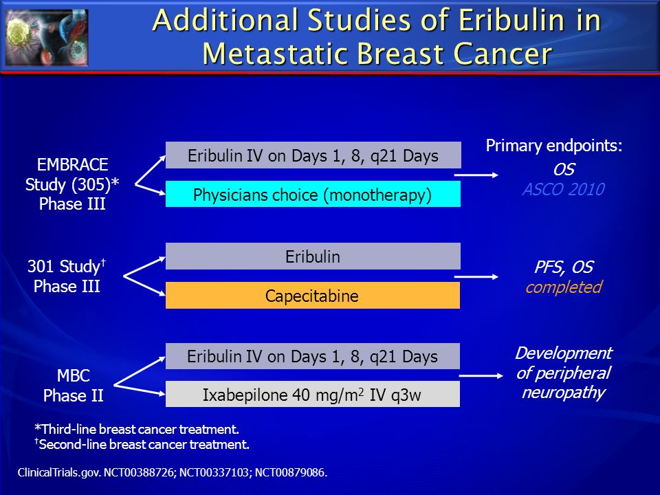 Additional Studies of Eribulin in Metastatic Breast Cancer