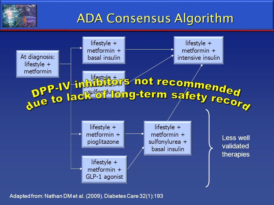 ADA Consensus Algorithm
