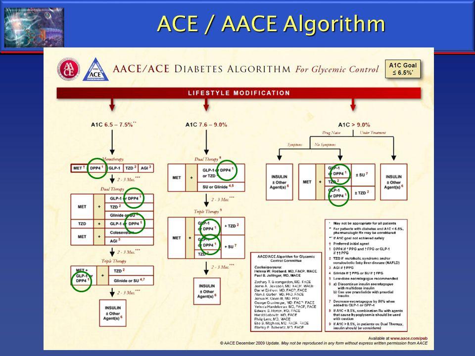 ACE / AACE Algorithm