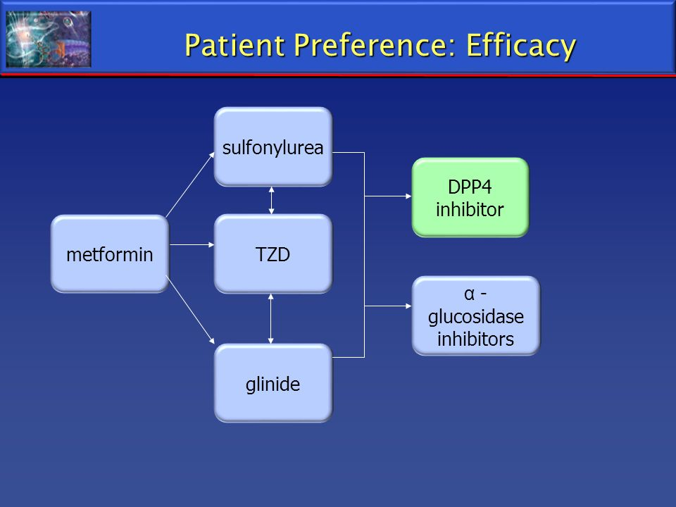 Patient Preference: Efficacy