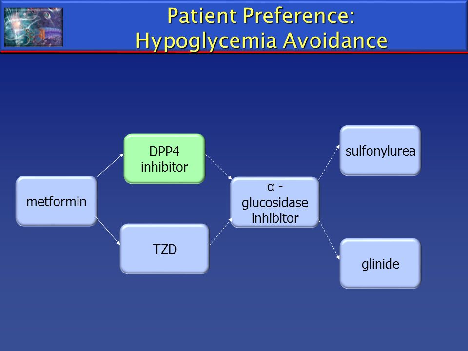Hypoglycemia Avoidance