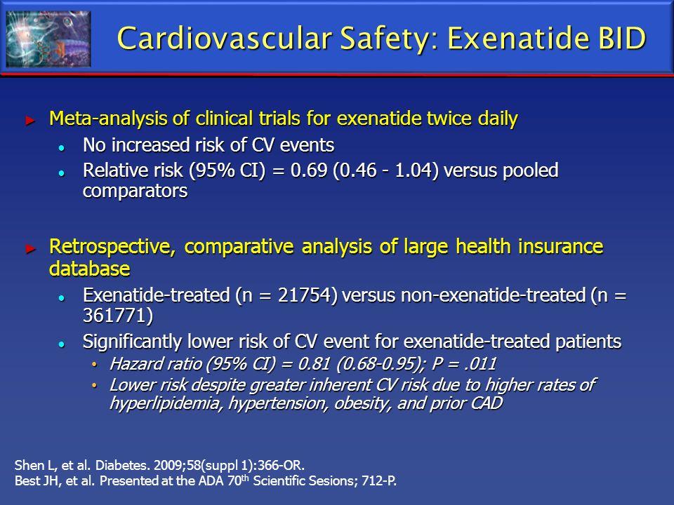 Cardiovascular Safety: Exenatide BID