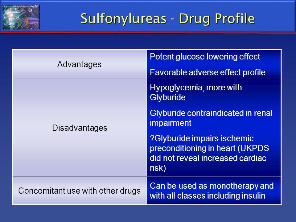 Sulfonylureas - Drug Profile