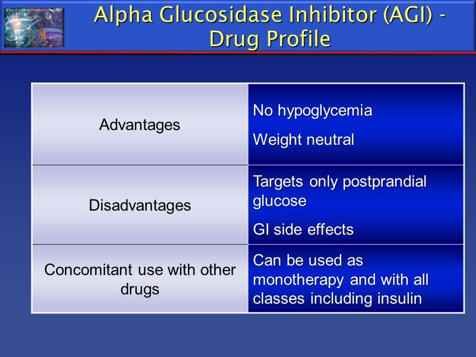 Alpha Glucosidase Inhibitor (AGI) - Drug Profile