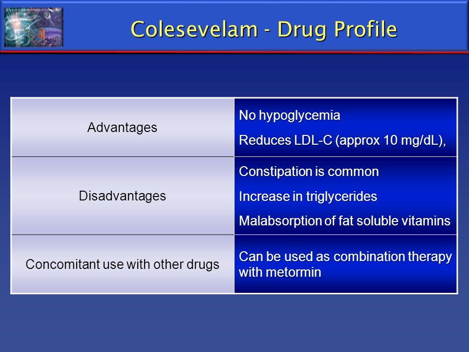 Colesevelam - Drug Profile