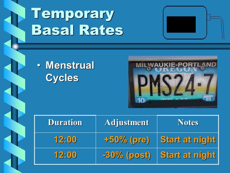Temporary Basal Rates Menstrual Cycles Duration Adjustment Notes 12:00