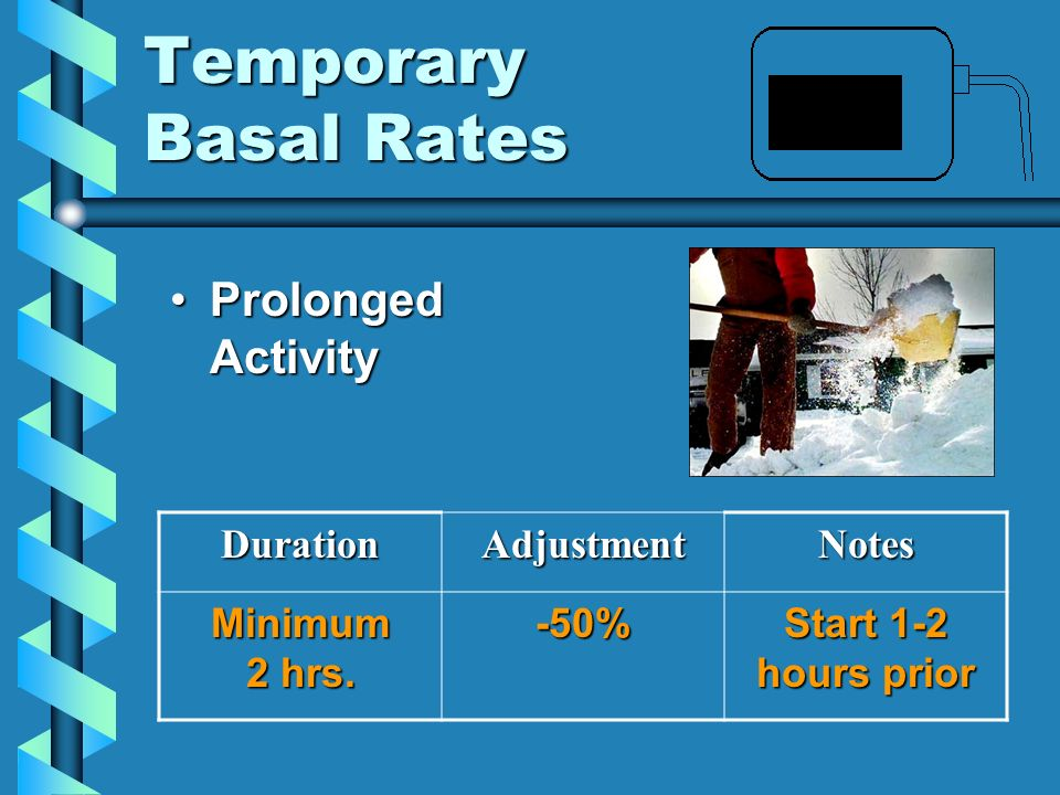 Temporary Basal Rates Prolonged Activity Duration Adjustment Notes
