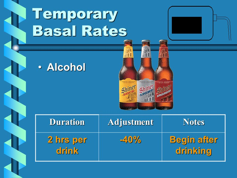 Temporary Basal Rates Alcohol Duration Adjustment Notes