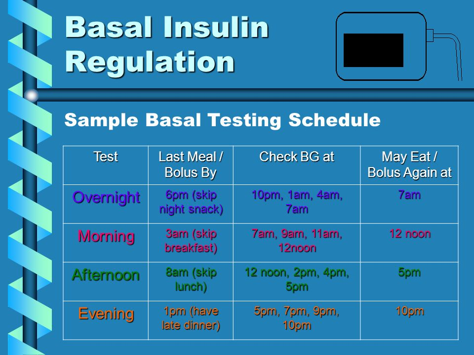 Basal Insulin Regulation