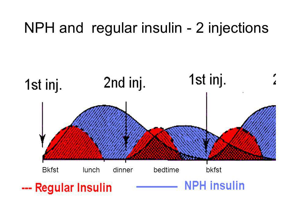 NPH and regular insulin - 2 injections
