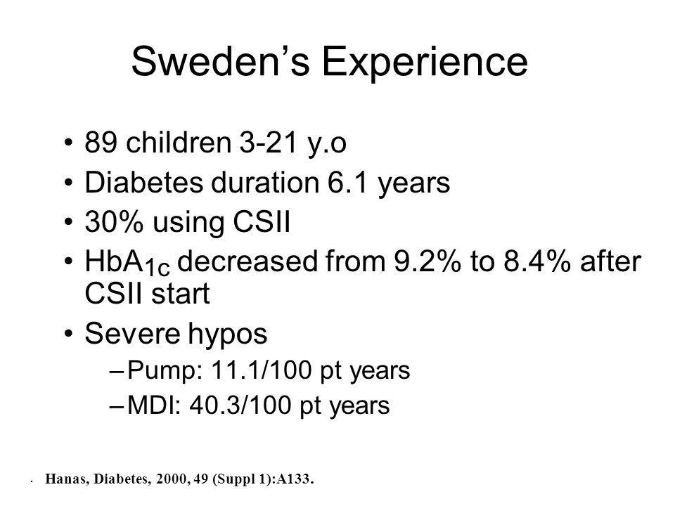 Sweden's Experience 89 children 3-21 y.o Diabetes duration 6.1 years