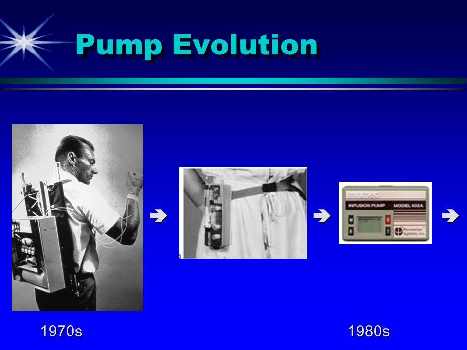 Pump Evolution    1970s 1980s