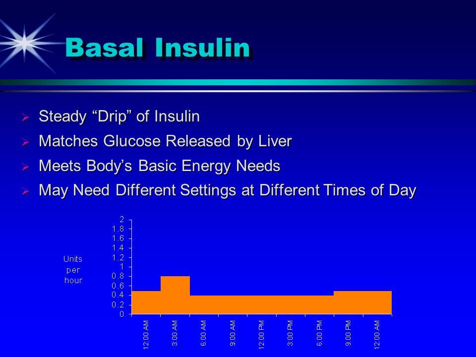 Basal Insulin Steady Drip of Insulin