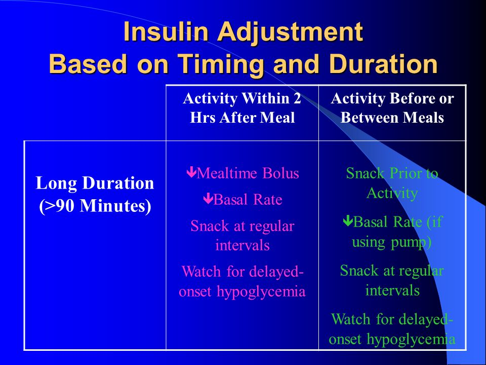 Insulin Adjustment Based on Timing and Duration
