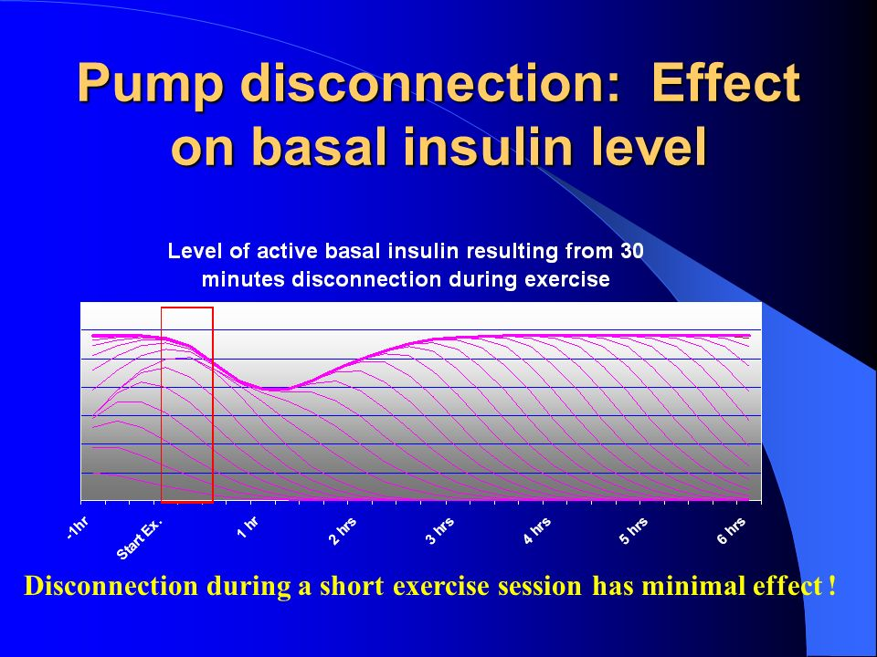 Pump disconnection: Effect on basal insulin level