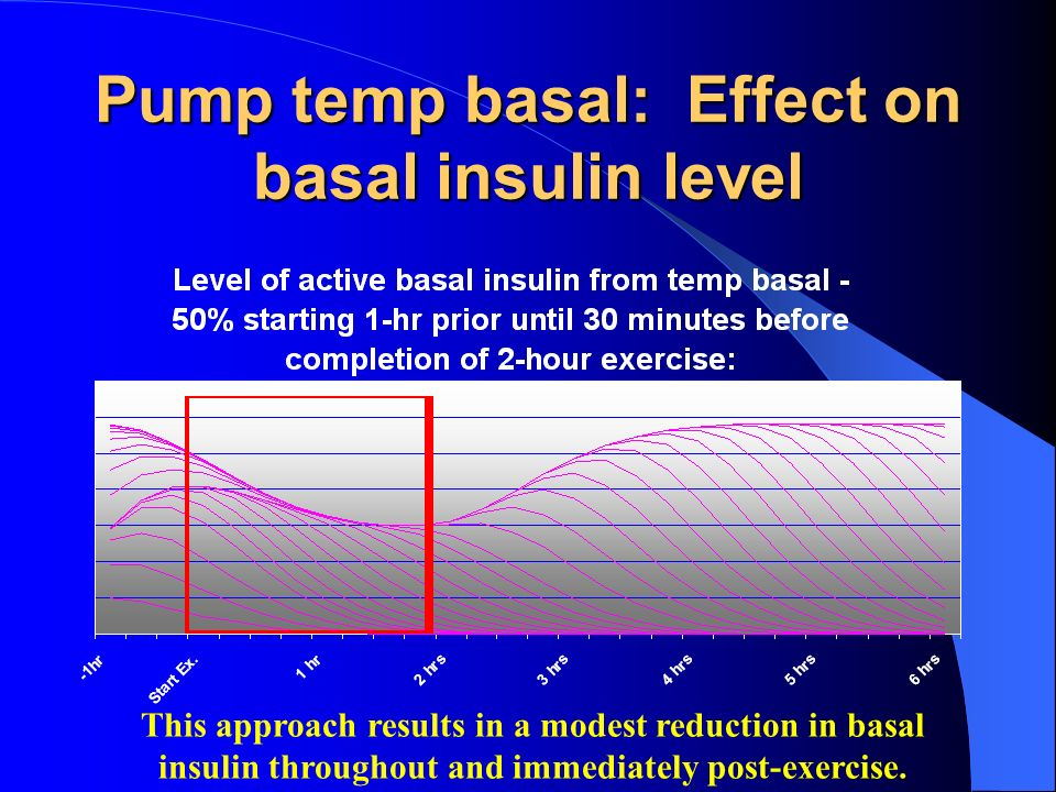 Pump temp basal: Effect on basal insulin level