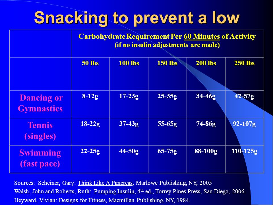 Snacking to prevent a low
