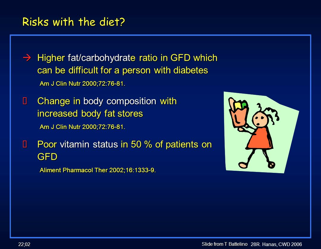 Risks with the diet Higher fat/carbohydrate ratio in GFD which can be difficult for a person with diabetes Am J Clin Nutr 2000;72:76-81.