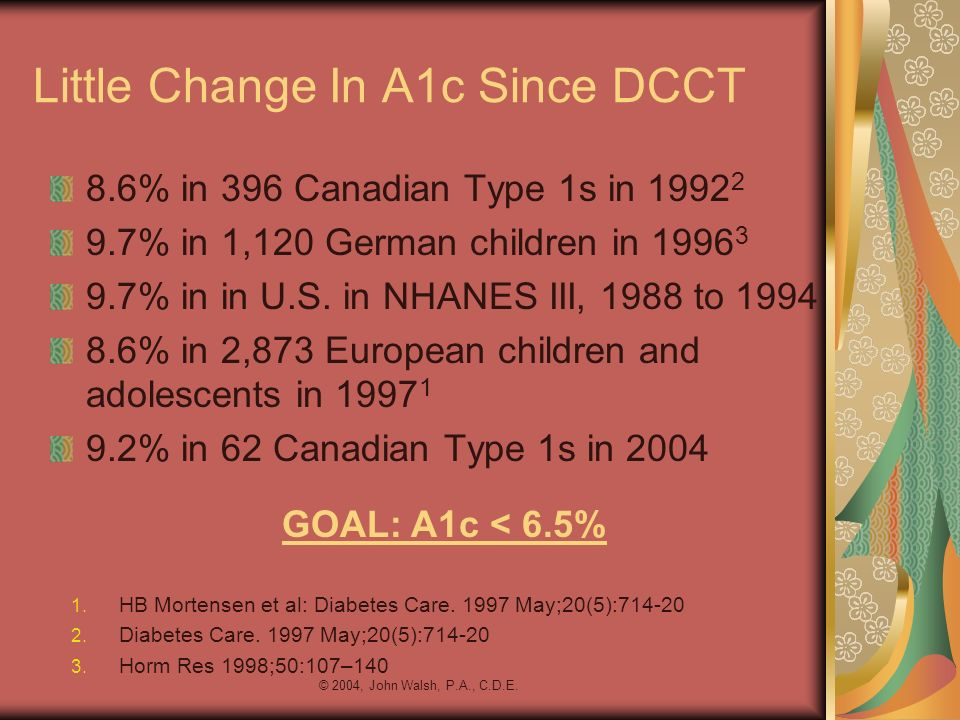 Little Change In A1c Since DCCT