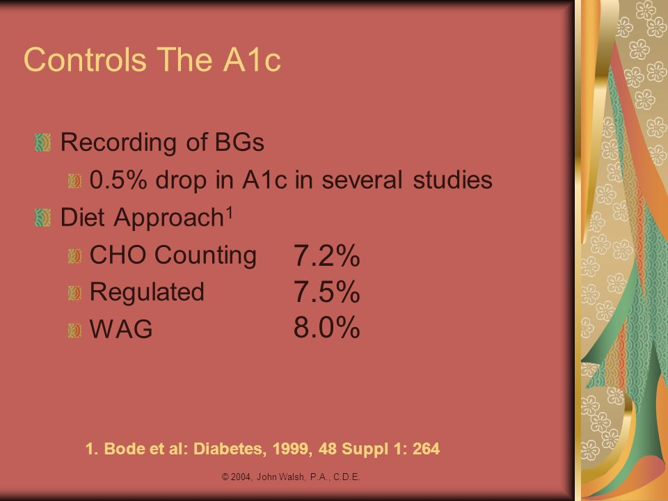 1. Bode et al: Diabetes, 1999, 48 Suppl 1: 264