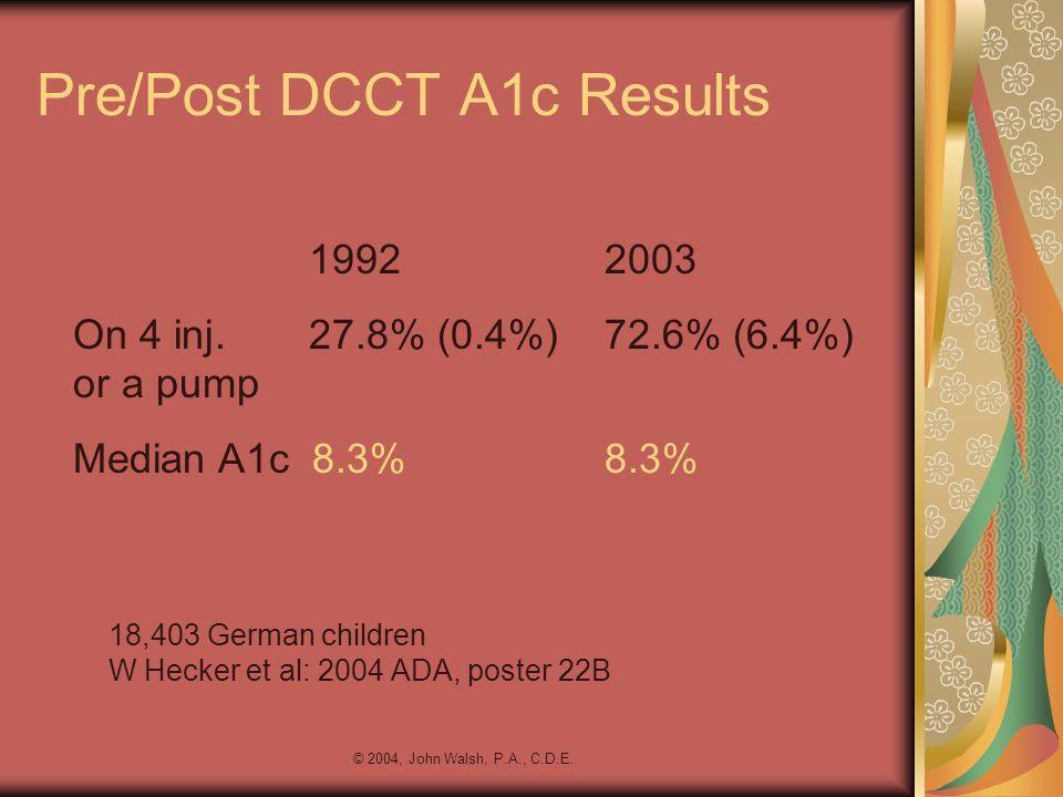 Pre/Post DCCT A1c Results
