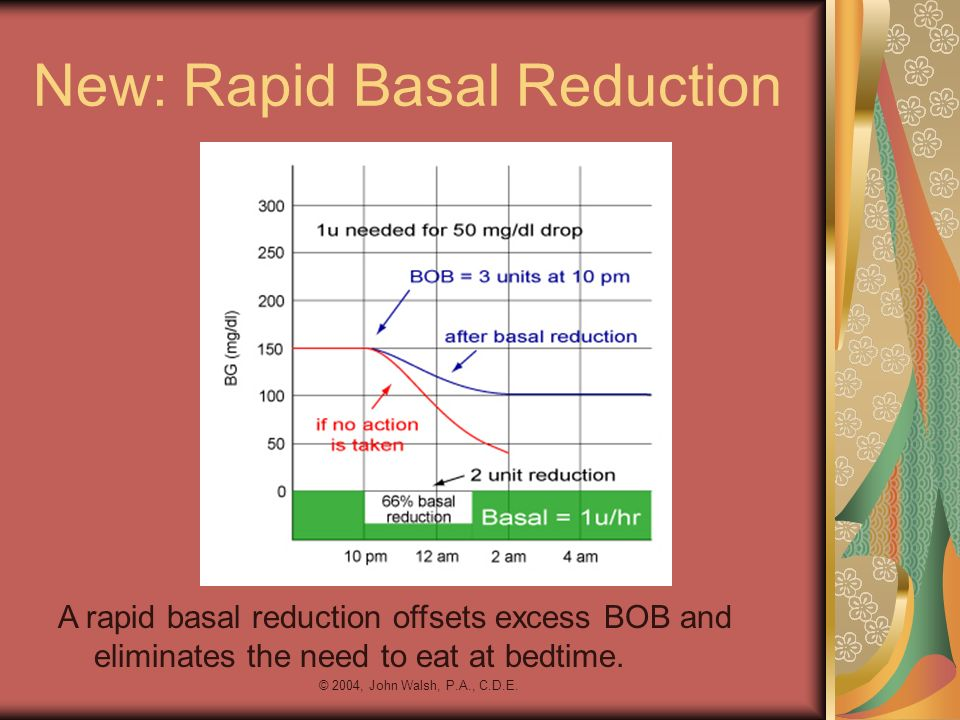 New: Rapid Basal Reduction