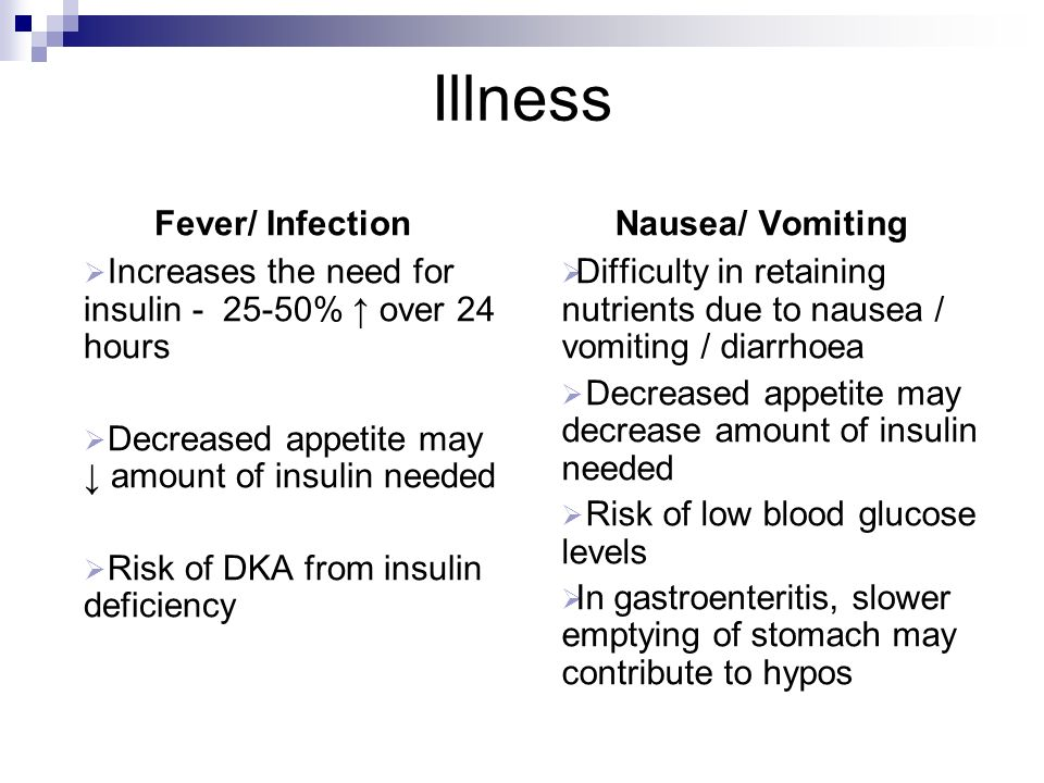 Illness Fever/ Infection Nausea/ Vomiting