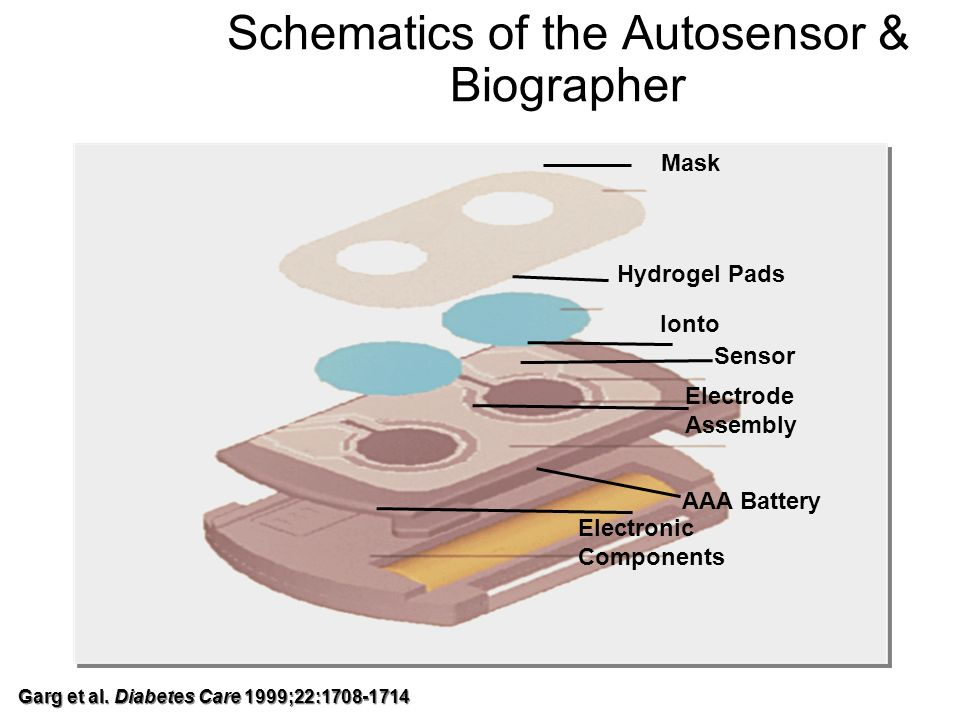 Schematics of the Autosensor & Biographer