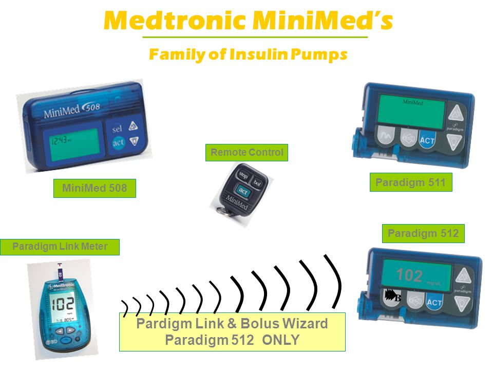 Family of Insulin Pumps Pardigm Link & Bolus Wizard Paradigm 512 ONLY