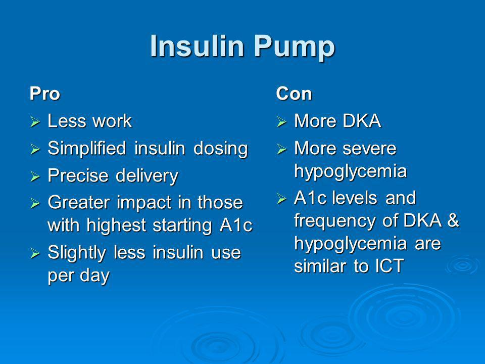 Insulin Pump Pro Less work Simplified insulin dosing Precise delivery