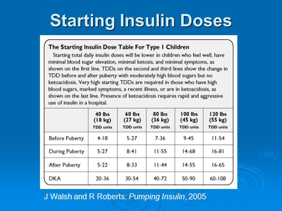 Starting Insulin Doses