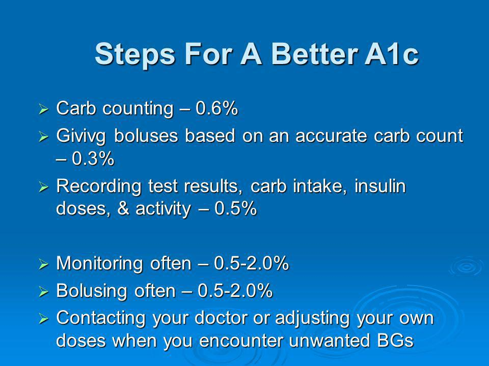 Steps For A Better A1c Carb counting – 0.6%