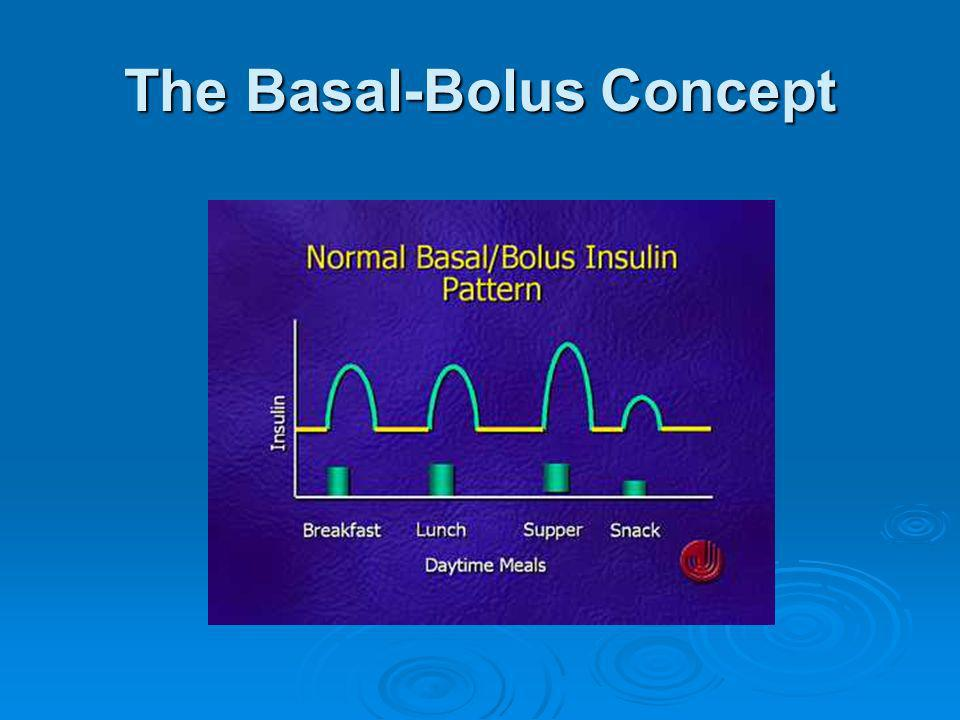The Basal-Bolus Concept