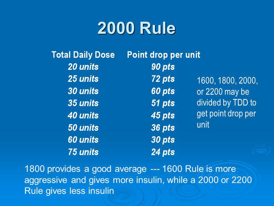 Beginning Pumping2000 Rule. 1600, 1800, 2000, or 2200 may be divided by TDD to get point drop per unit.