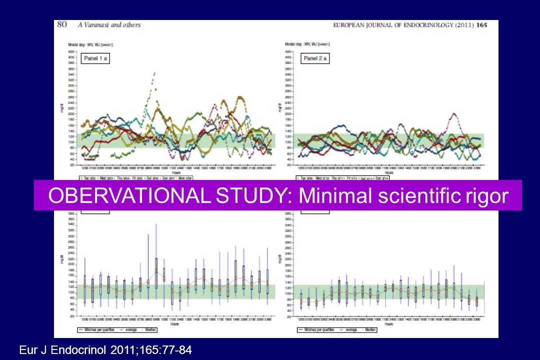 OBERVATIONAL STUDY: Minimal scientific rigor