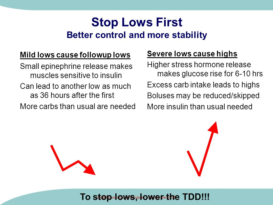 Stop Lows First Better control and more stability