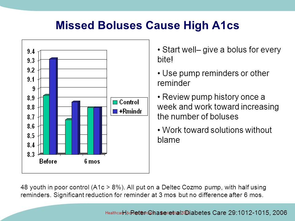 Missed Boluses Cause High A1cs