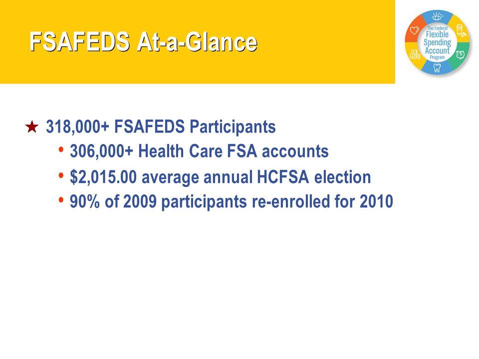 FSAFEDS At-a-Glance 318,000+ FSAFEDS Participants