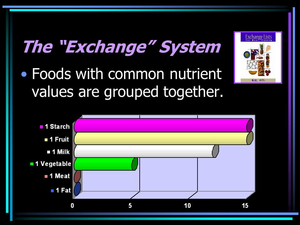 The Exchange System Foods with common nutrient values are grouped together.