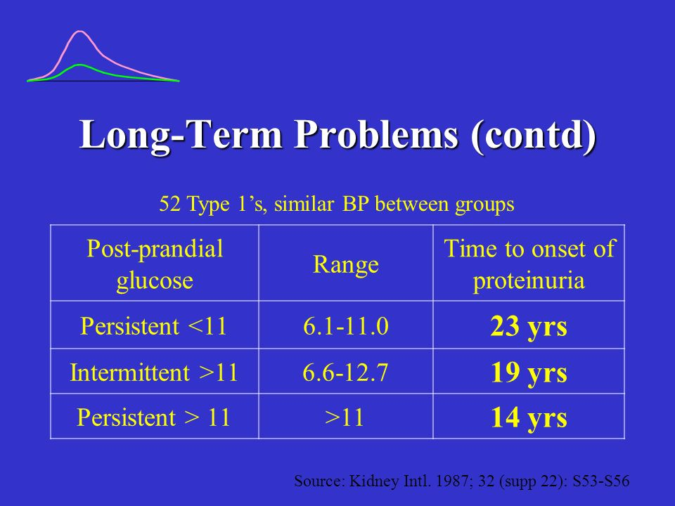 Long-Term Problems (contd)