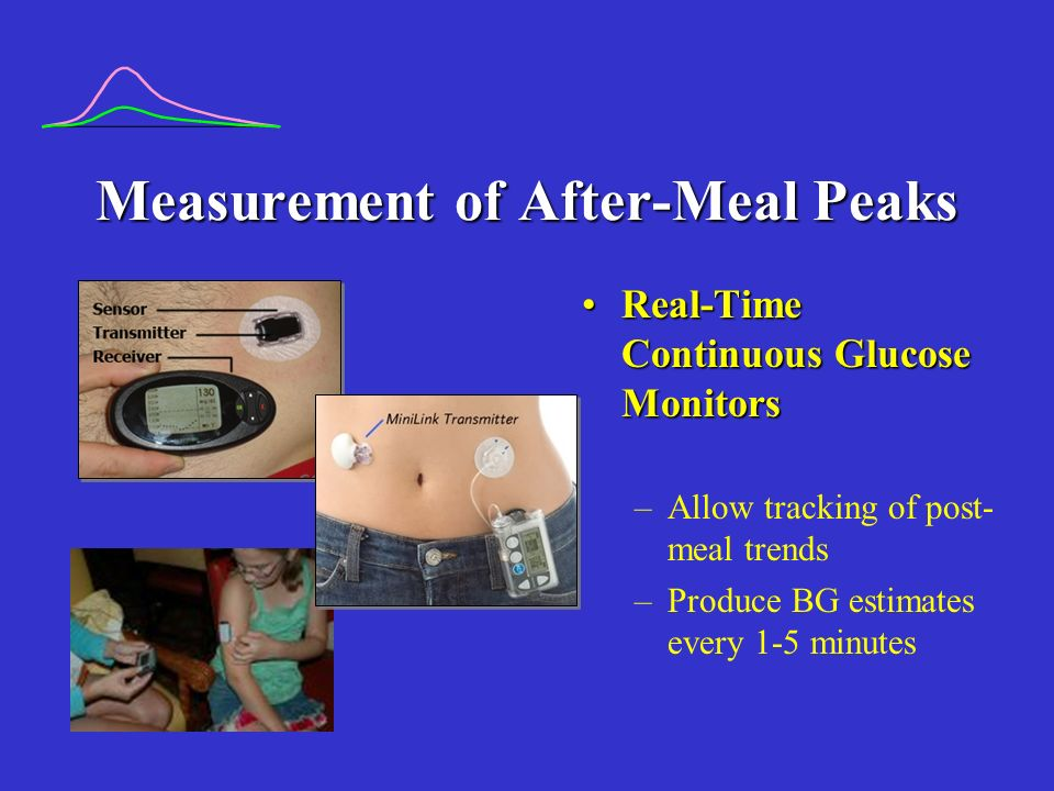 Measurement of After-Meal Peaks