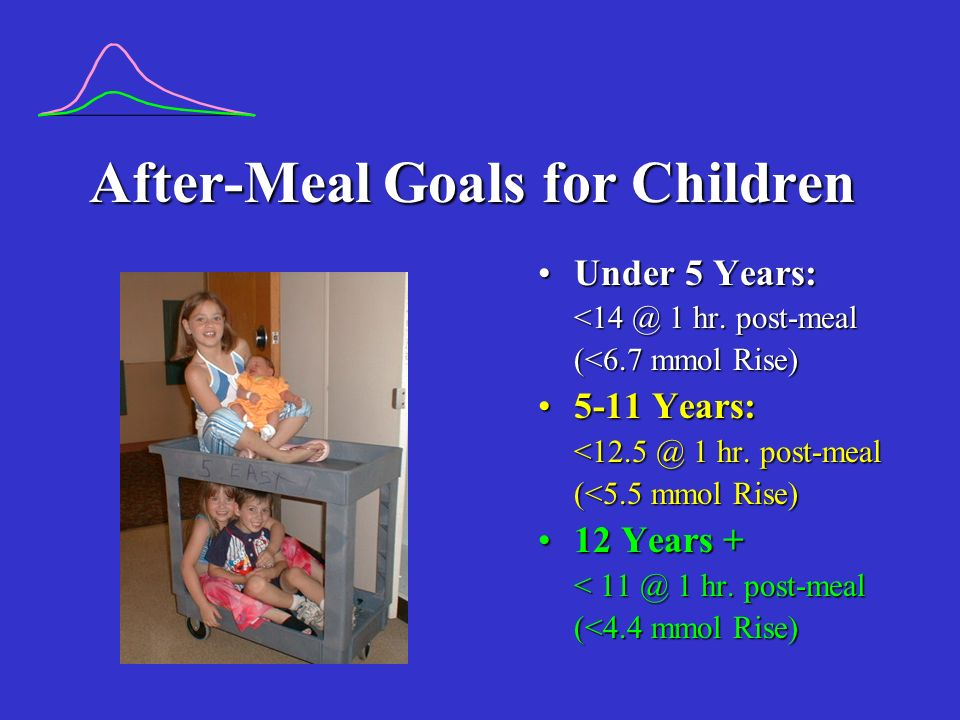 After-Meal Goals for Children