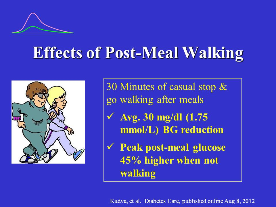 Effects of Post-Meal Walking