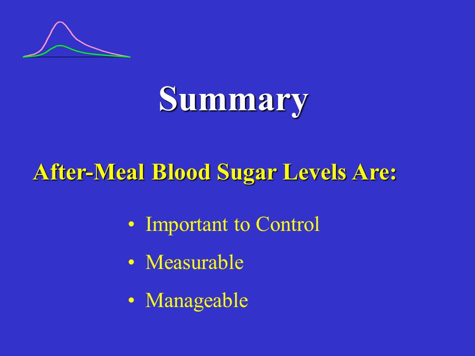 Summary After-Meal Blood Sugar Levels Are: Important to Control