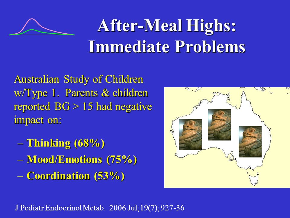 After-Meal Highs: Immediate Problems