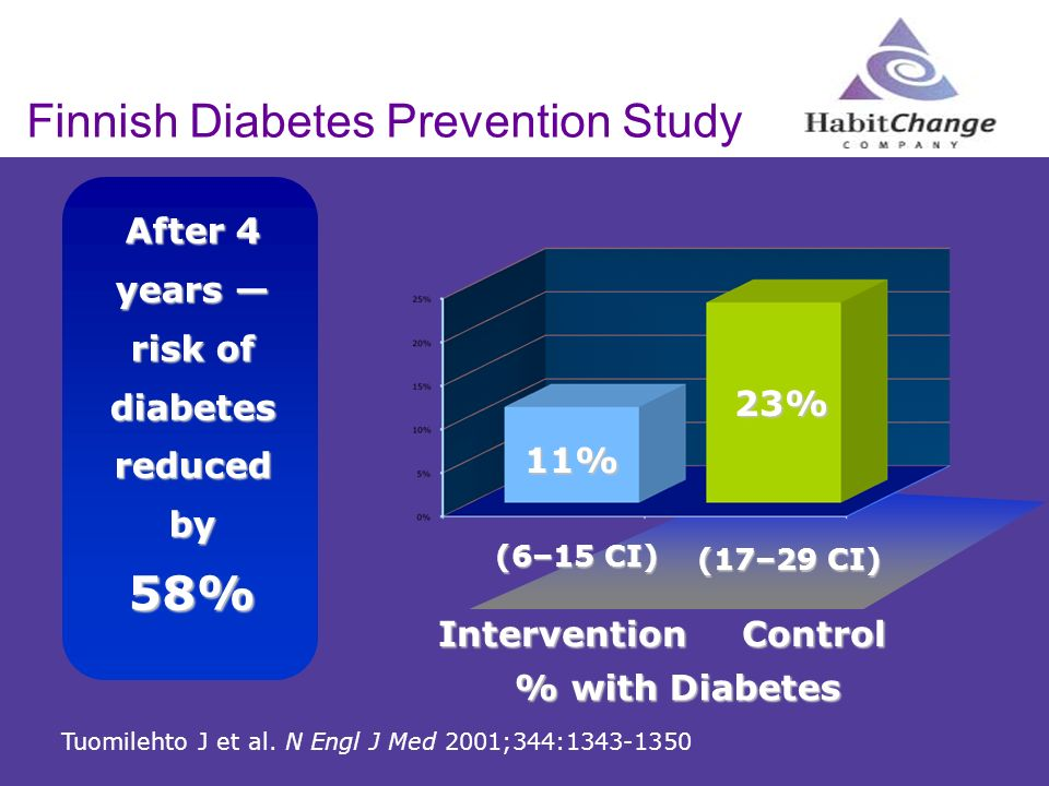 Finnish Diabetes Prevention Study