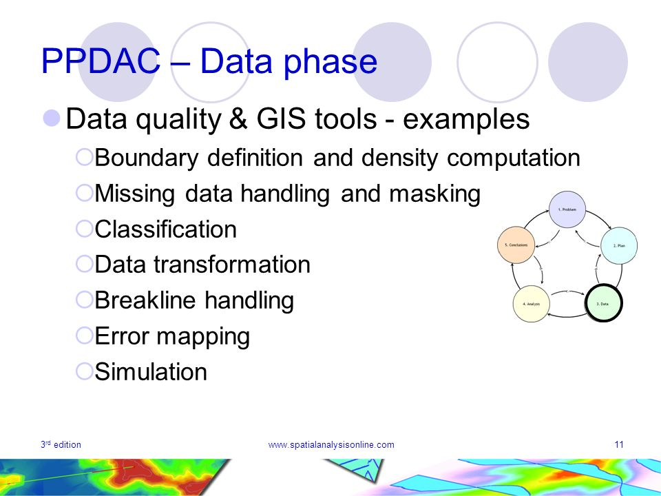 PPDAC – Data phase Data quality & GIS tools - examples