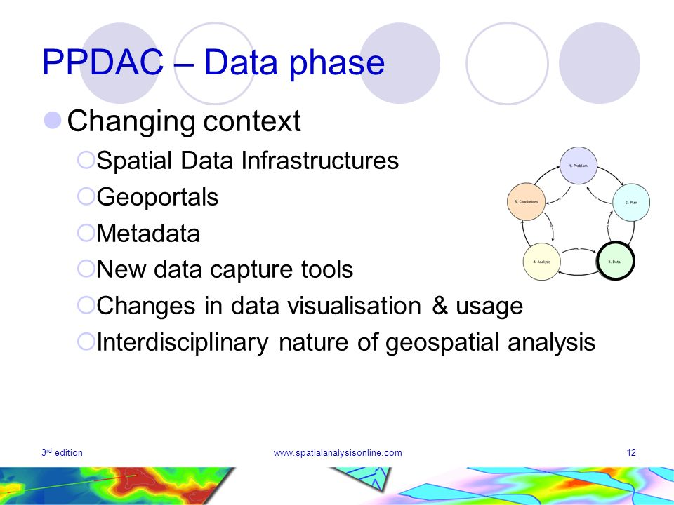 PPDAC – Data phase Changing context Spatial Data Infrastructures
