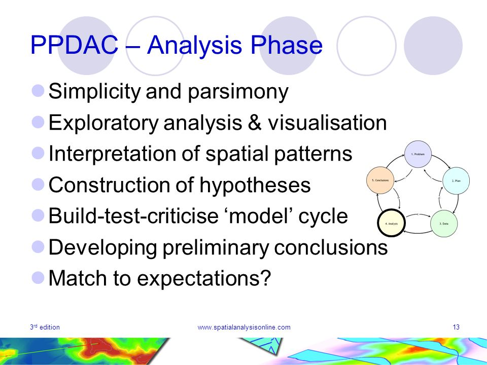 PPDAC – Analysis Phase Simplicity and parsimony